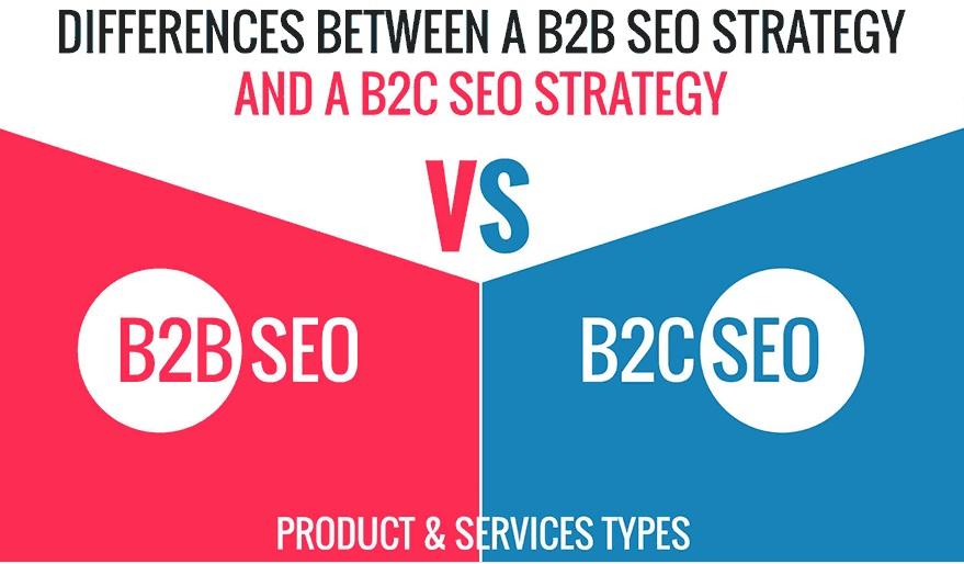 B2B and B2C SEO Different