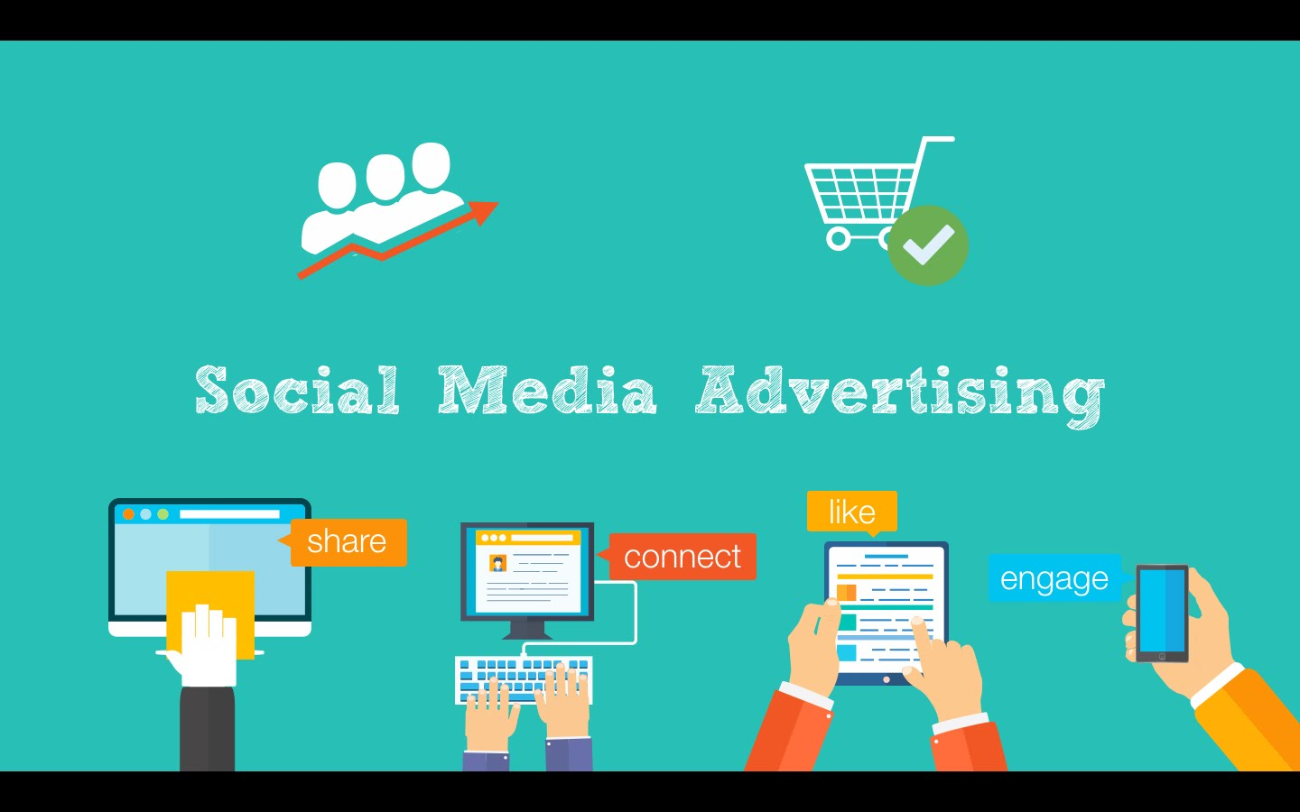 social media and traditional advertising Social media marketing that the online advertising and marketing is very soon going to replace the advertising through traditional media such as.